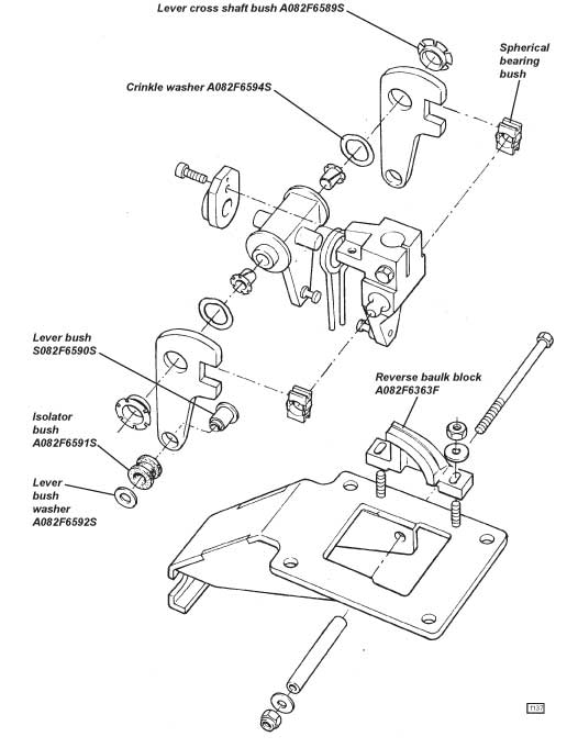 Esprit Gearshift Improvement Kit