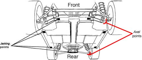 Car Diagram With Unlabeled Parts