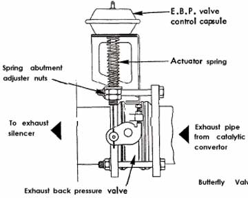 T4374296 Tcm located 2002 2004 jeep grand besides Hydraulic Solenoid Wiring Diagram furthermore Types Of Valves Used On Ships Gate Valve Part 1 in addition RepairInfoMain in addition Chevy Egr Solenoid Vacuum Diagram. on valve actuator